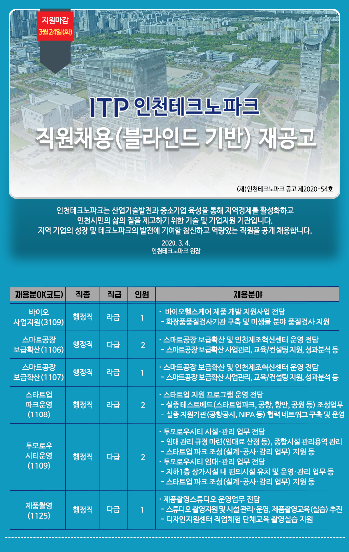 2020년도_제1차_직원채용_재공고-인천TP.png