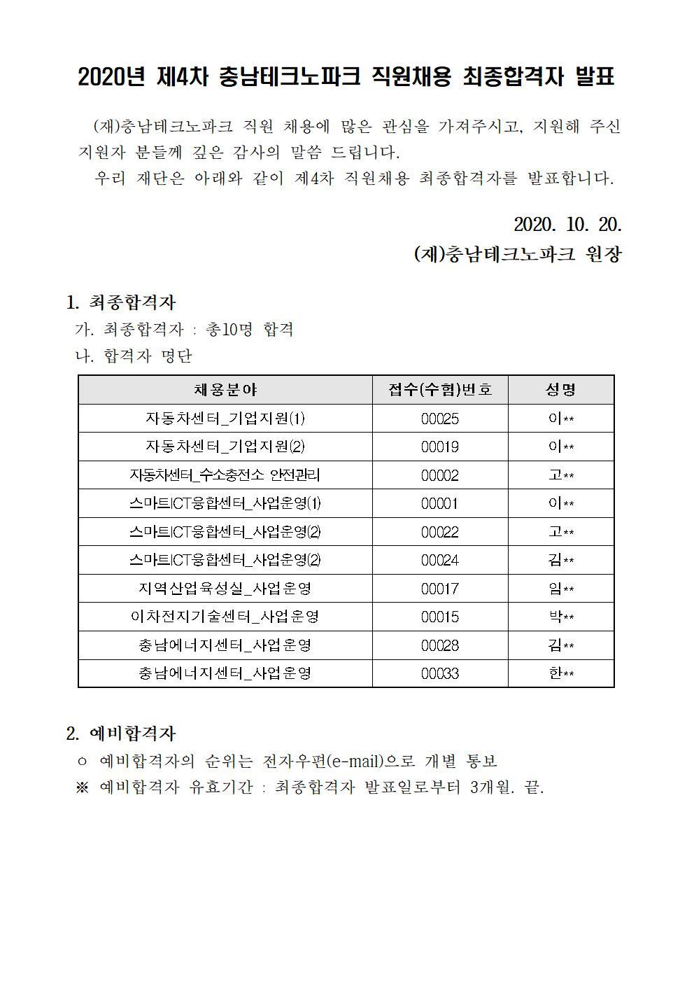 제4차 채용_최종합격자 발표 안내.jpg